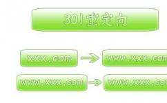 多种方法实现不带www域名301重定向到带www域名,总有适合你的